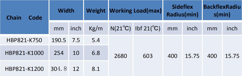 modular plastic conveyor chain manufacturers low noise factory for food conveyor-2