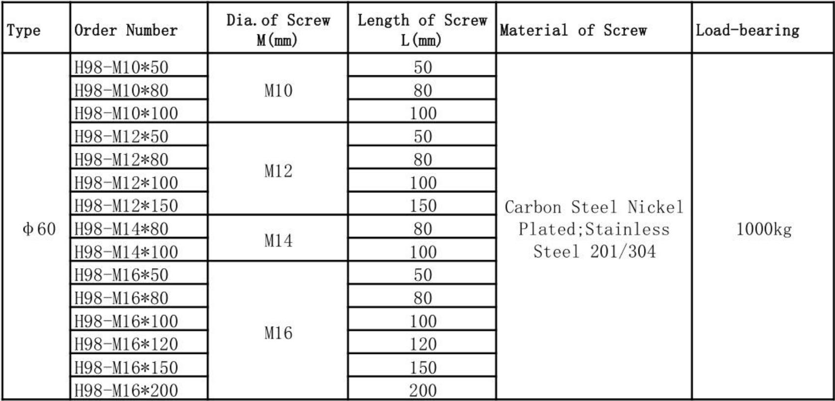 DHP plastic conveyor parts suppliers design for conveyor machine-2