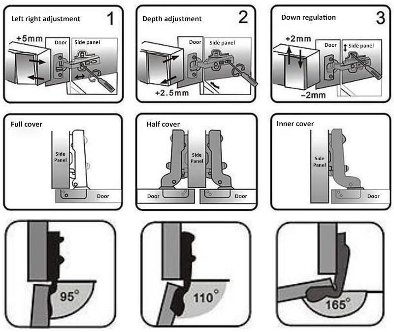DHP Furniture accessories